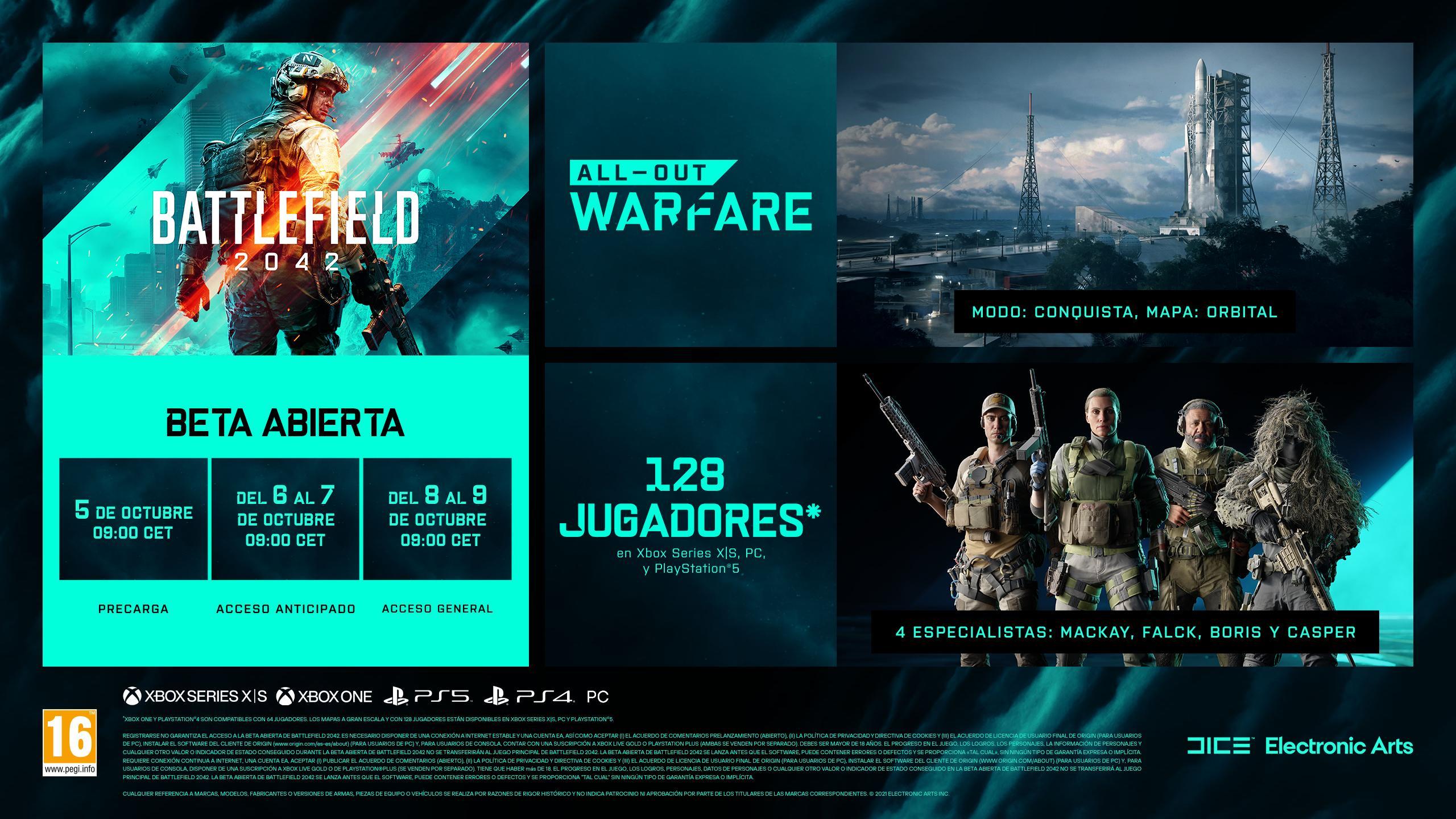 Dates de la beta oberta de Battlefield 2042.